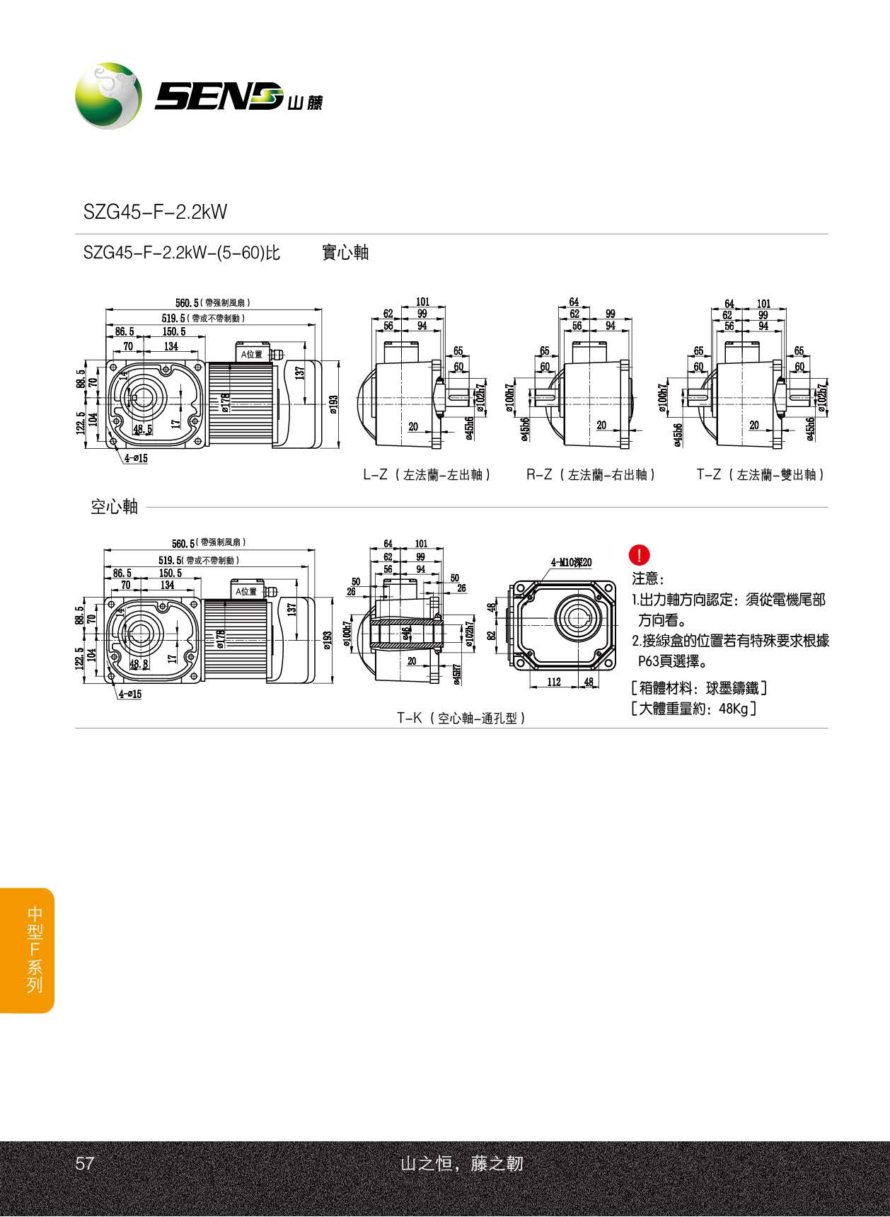 SZG45F-1.1KW山藤减速机