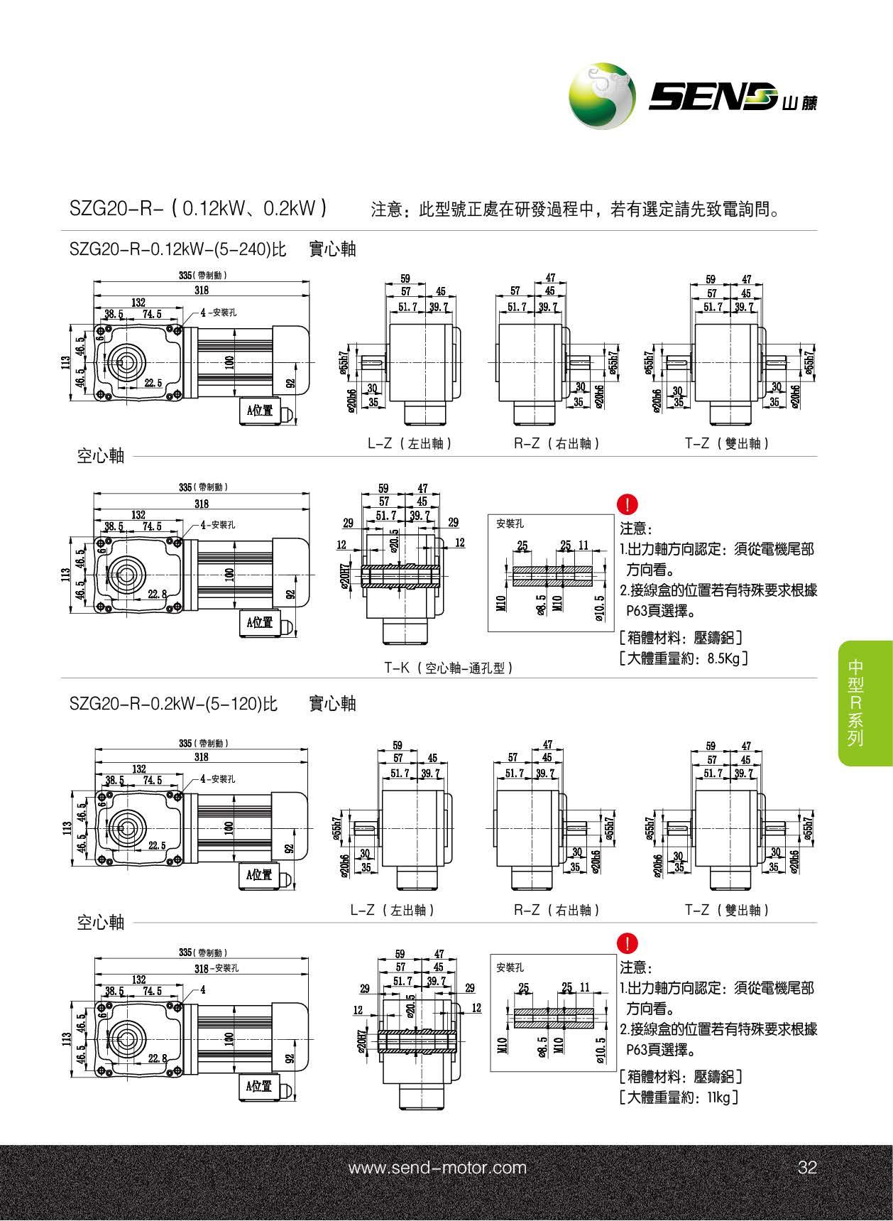 减速电机SZG-20R