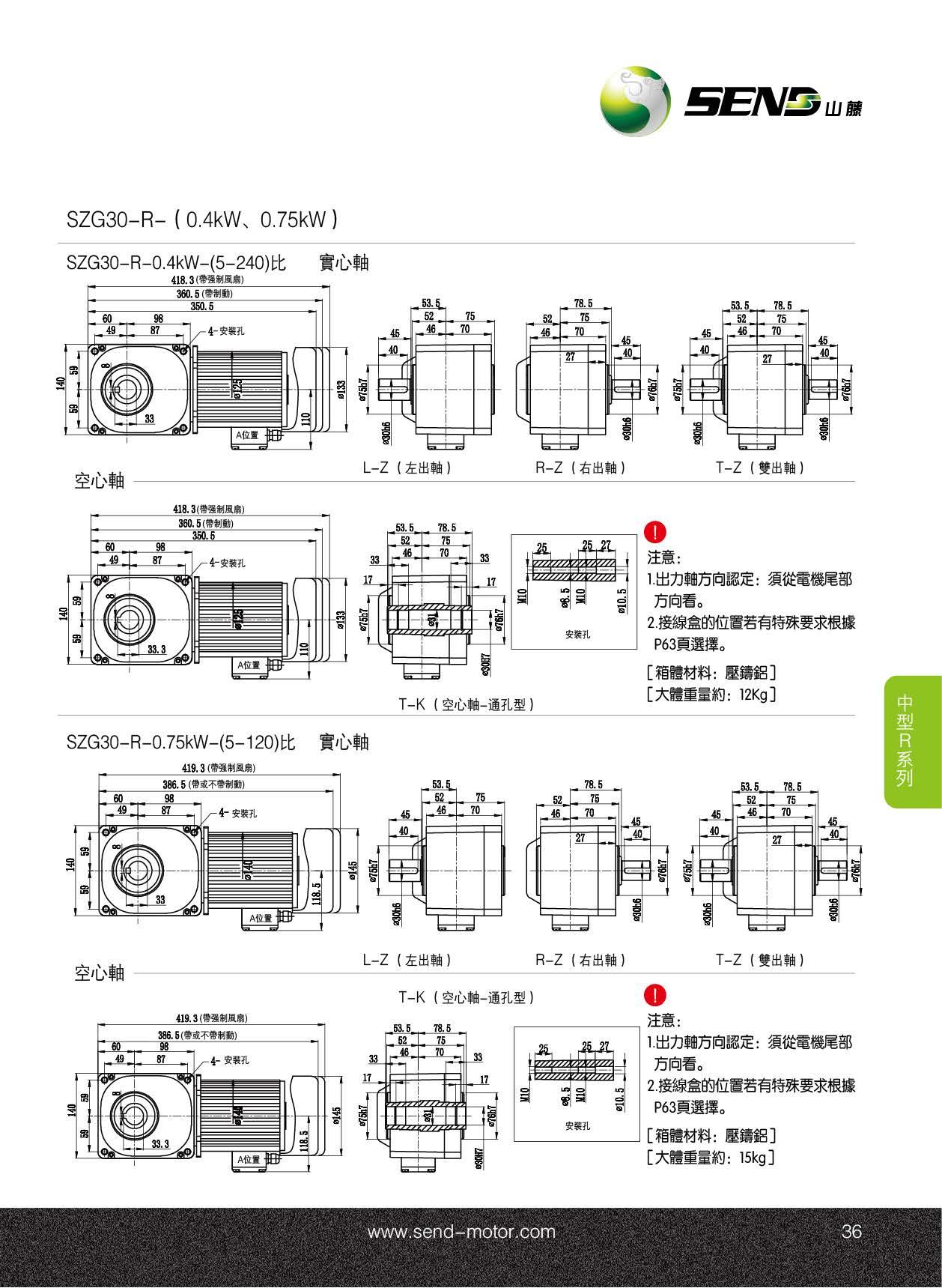 SZG-R山藤减速电机