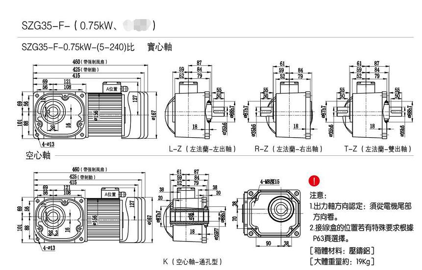 减速机SZG-35F